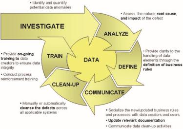 Blueprint program peningkatan kualitas data perancangan arsitektur blueprint program peningkatan kualitas data perancangan arsitektur dan governance 14 15 sep 2016 malvernweather Images